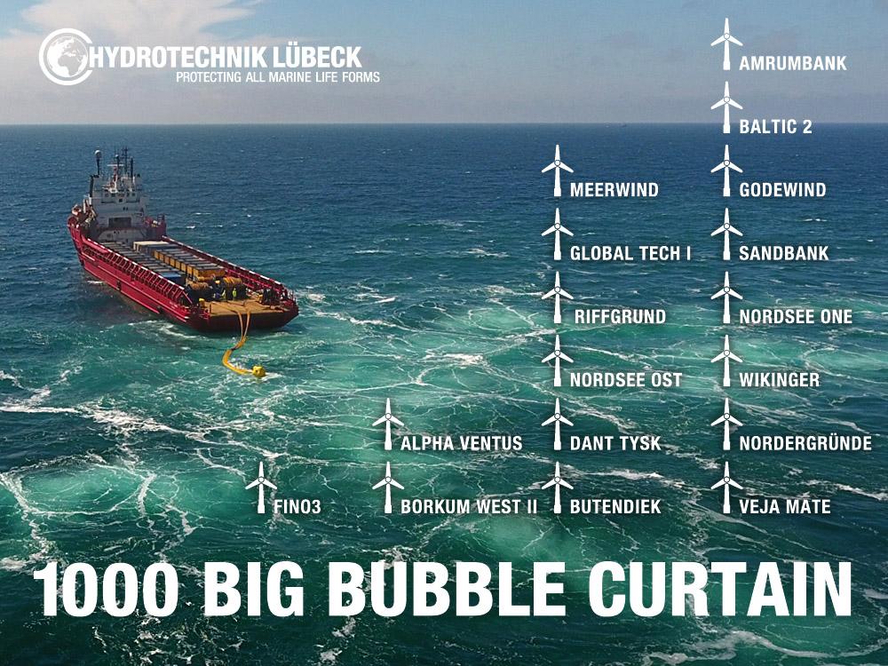 Big Bubble Barrier im Unterwasser-Schallschutz