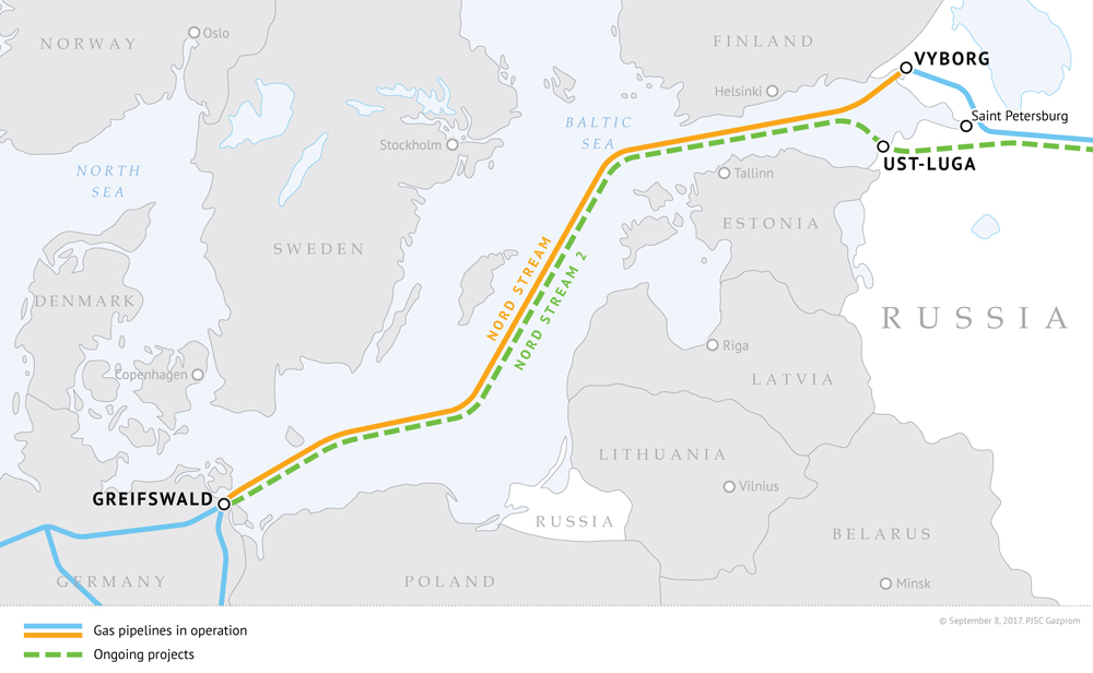 Nord Stream Pipeline